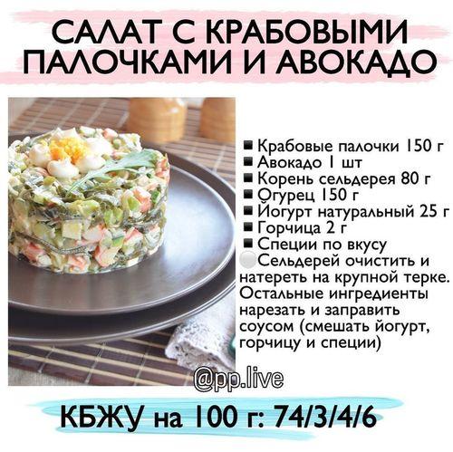 Салат с крабовыми палочками и авокадо.