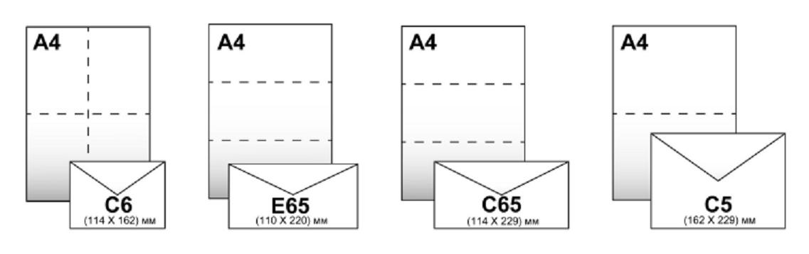 Почтовая открытка размер стандарт, открытка