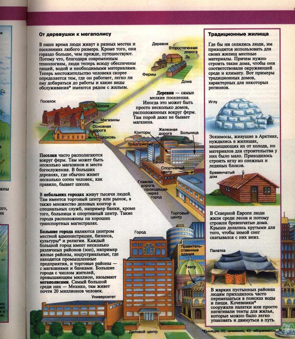 География. РОСМЭН. Энциклопедия. 063.jpg