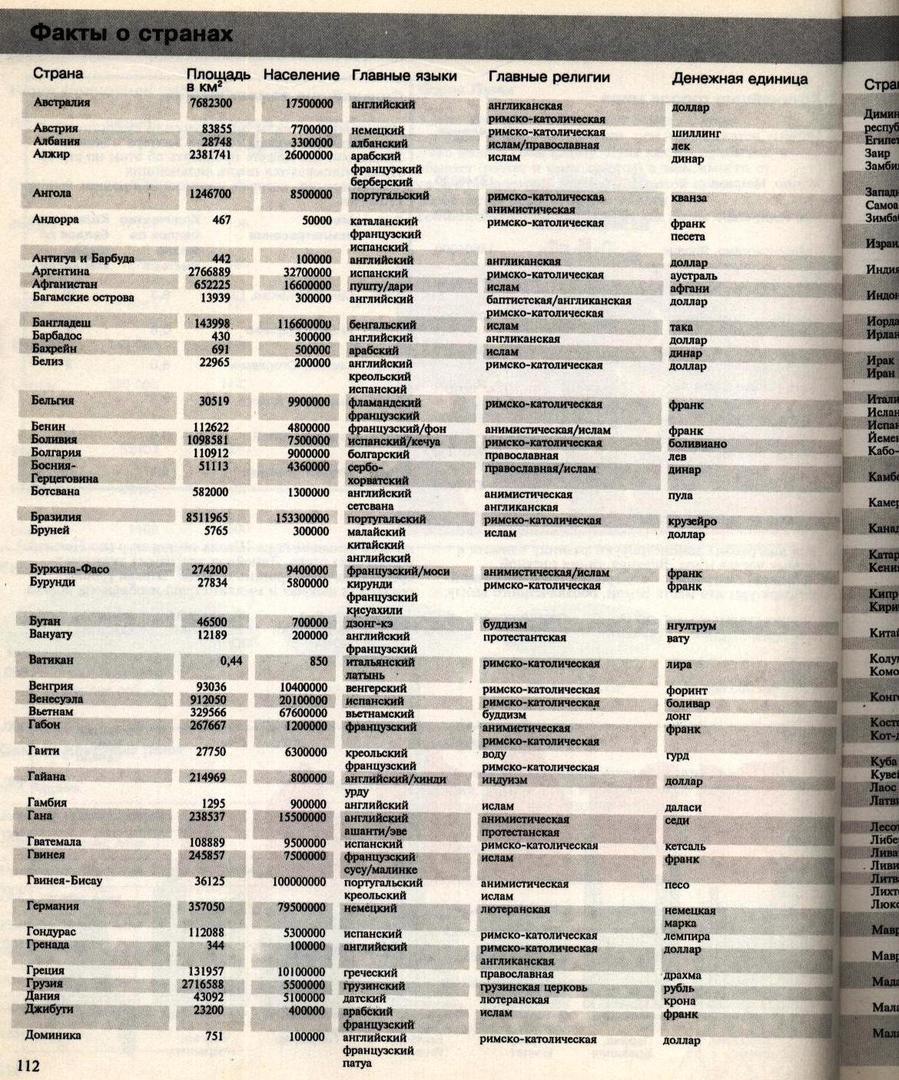 География. РОСМЭН. Энциклопедия. 114.jpg